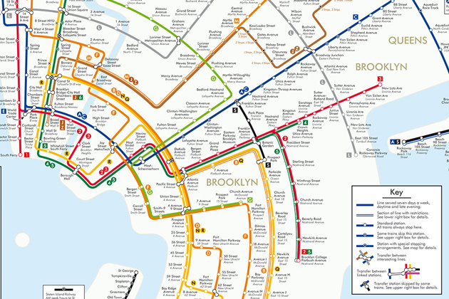 How To Read Nyc Subway Map