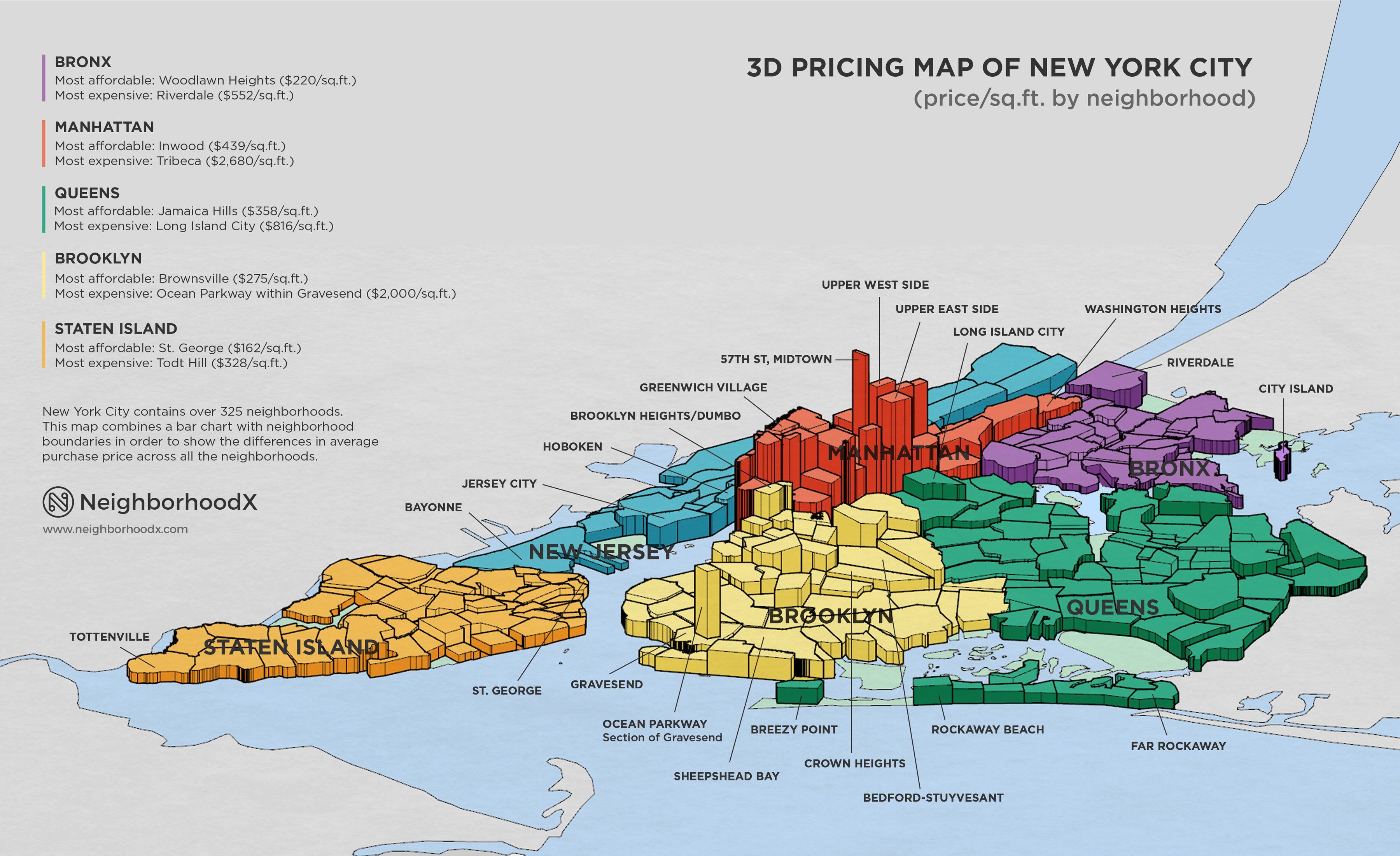 Wanna know the nyc neighborhoods where real estate prices 3d site